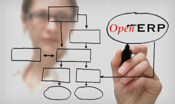 desarrollo de Odoo-OpenErp